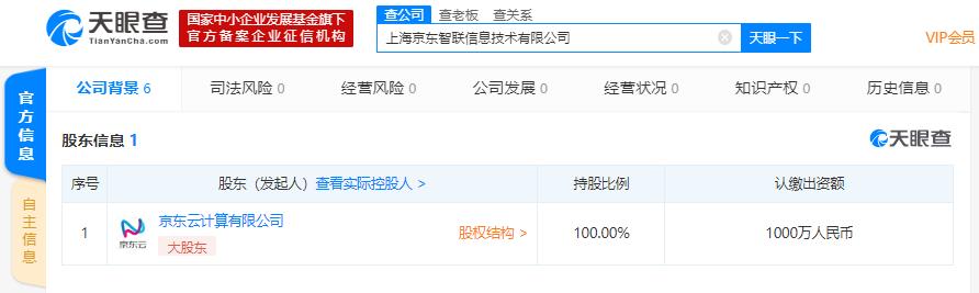 京东云在上海成立新公司 注册资本1000万人民币