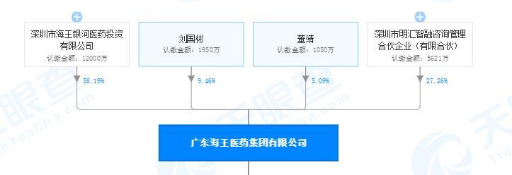 海王生物旗下公司药品GSP跟踪检查不合格 遭广东药监局限期整改