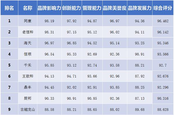 http://www.xiaoluxinxi.com/meizhuangrihua/657657.html