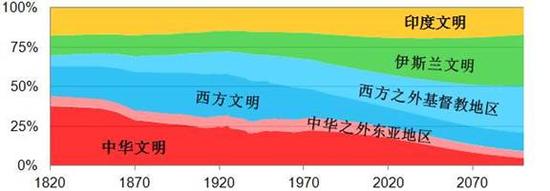 北京7月20日起下调应急响应级别 按50%限流室内外场所
