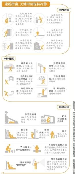 唐山5.1级地震系老震区余震
