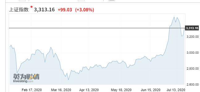 亚市资讯播报:亚洲市场走势平淡 A股逆市强劲反弹