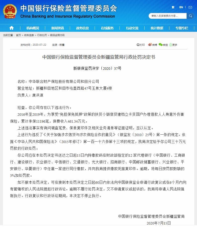 中华联合财险被罚44万:扶贫小额信贷业务违规搭售保险