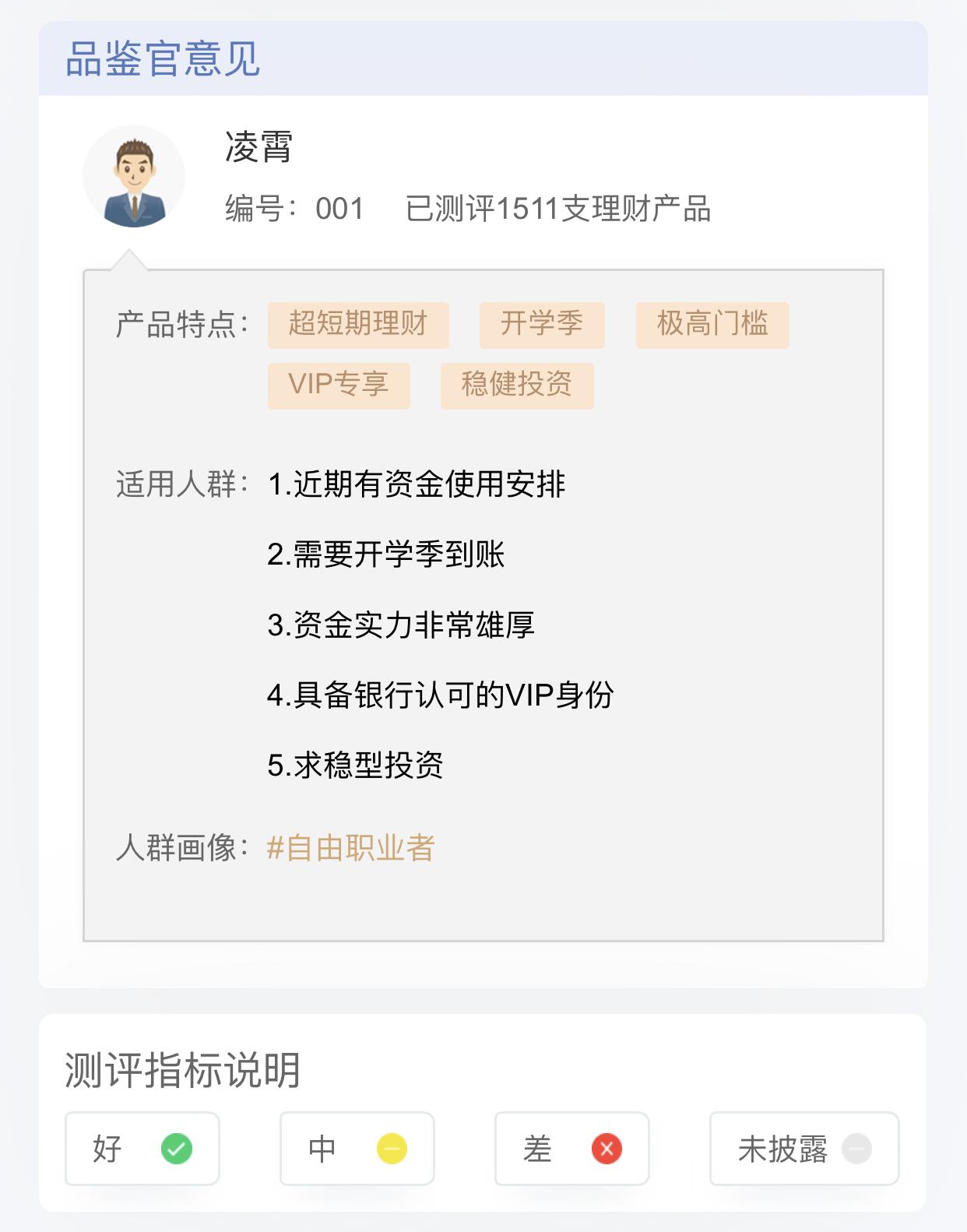 理财产品测评:中信银行·乐赢成长强债日开净值型人民币理财产品
