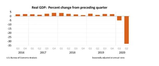 季峥:经济增长断崖下跌 市场聚焦八月非农