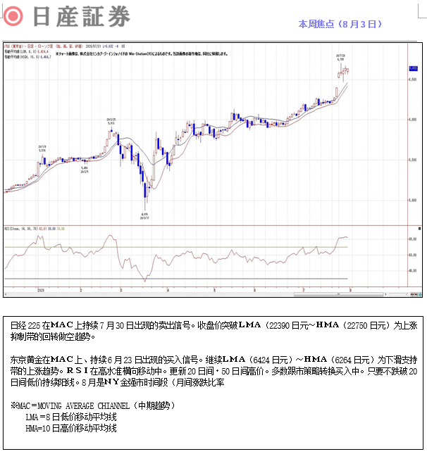 日本期货市场报告