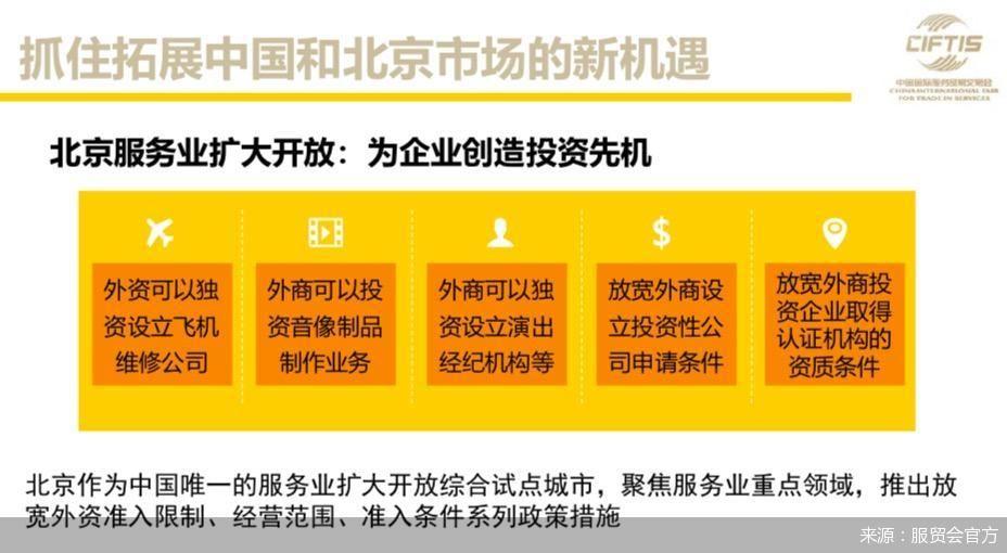 30余企业将成果落地 2020服贸会聚焦北京高质量发展