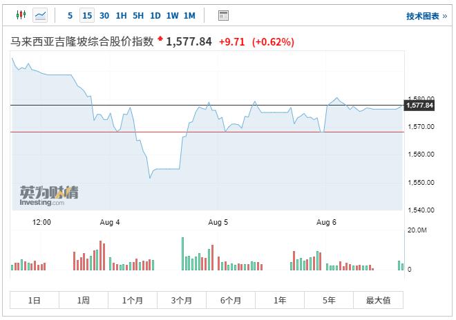 疫情之下手套股涨疯了 马来西亚一手套生产商酝酿5亿美元IPO