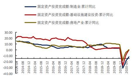 供需两端对铜价支撑均减弱 8月预期较谨慎