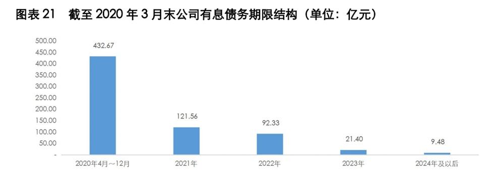 华晨集团昨日多只债券暴跌:年内待偿债务超430亿