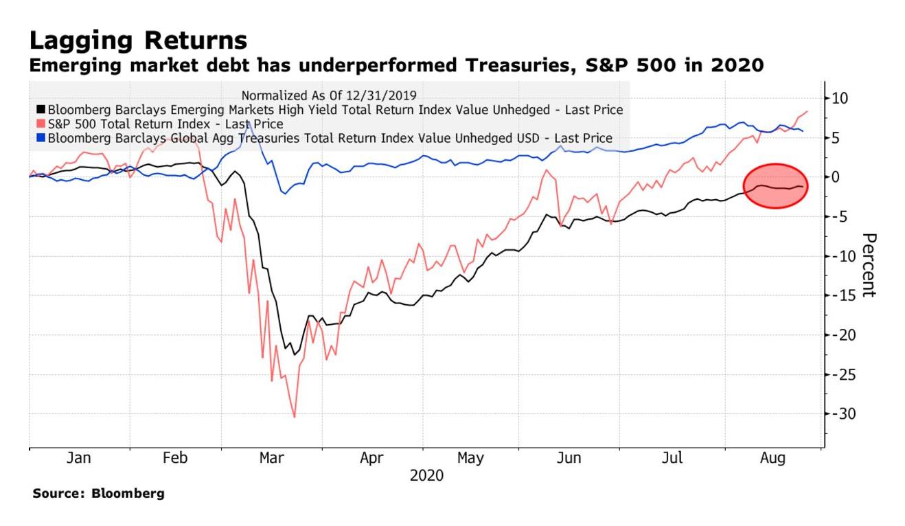 """美联储新政下市场何去何从?大摩:全球风险资产将再度""""沸腾"""""""