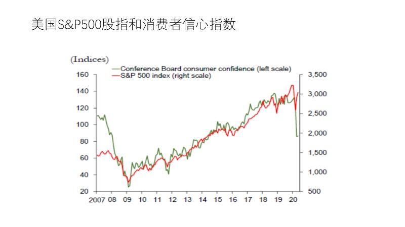 朱民:疫情后的世界经济金融