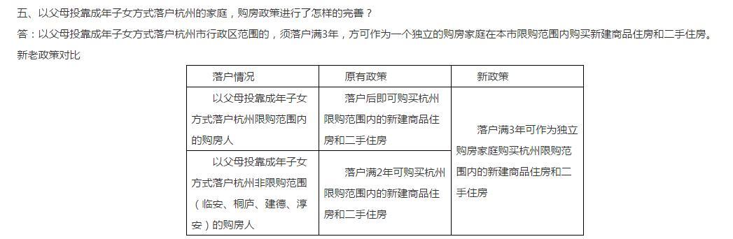 热点   又一城开始打击炒房客!杭州:父母投靠子女、假离婚均无法立即买房