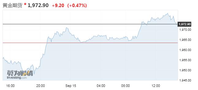 亚市资讯播报:中国经济稳步恢复 亚洲市场信心受提振