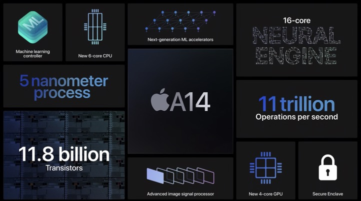 发布会未见iPhone 12,苹果股价一度跌超1.5%