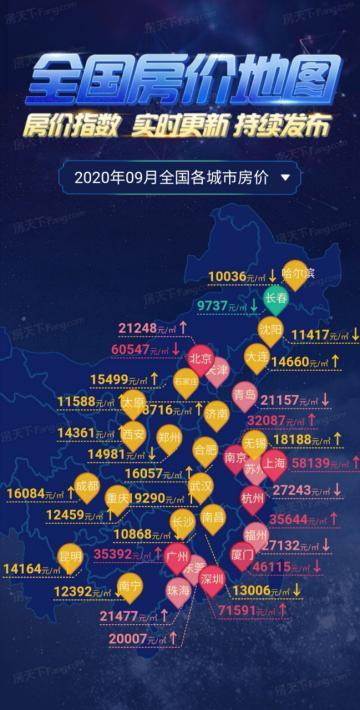 9月房价地图:41城涨29城跌,市场整体平稳