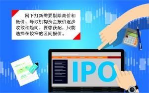机构抱团压价?上纬新材IPO引发多方激辩