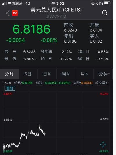 """中国国债入""""富"""",万亿资金将流入中国,债、汇、股影响几何?"""