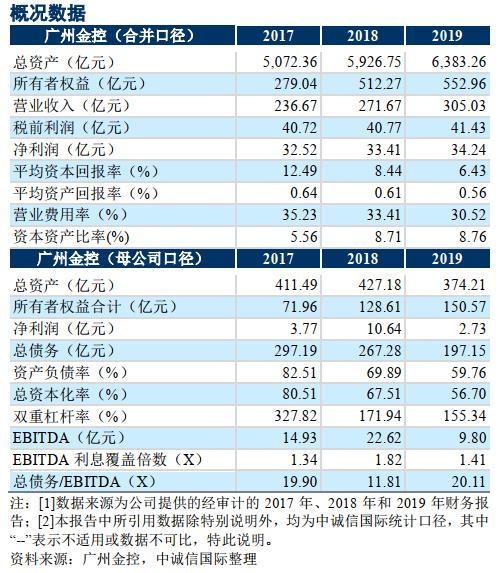 广州金控董事长李舫金被查,子公司广州银行、万联证券IPO存忧