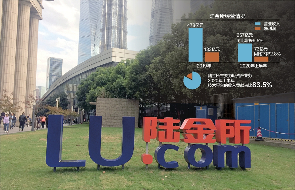 陆金所提交赴美IPO招股书 去年净利润133亿元