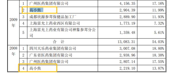http://www.reviewcode.cn/yanfaguanli/177585.html