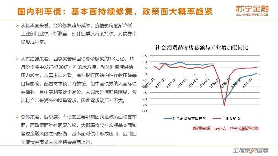 四季度怎么做资产配置?这里有一份详细分析报告