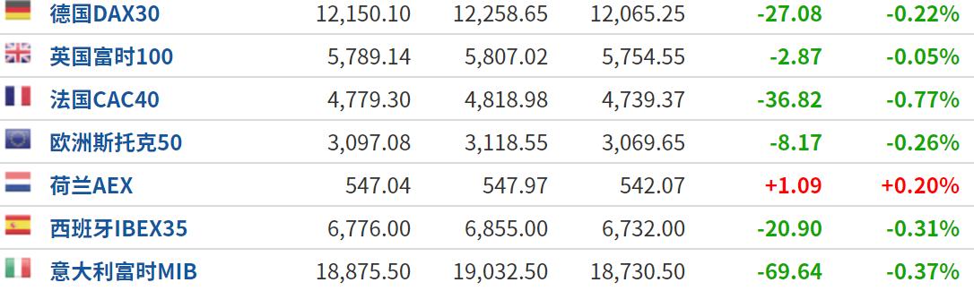 美股盘前:AMD官宣收购赛灵思 摩根大通推进区块链商业化