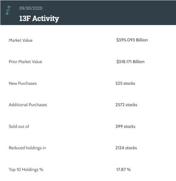 小摩依然最爱金融股,Q3减持微软(MSFT.US)和苹果(AAPL.US)
