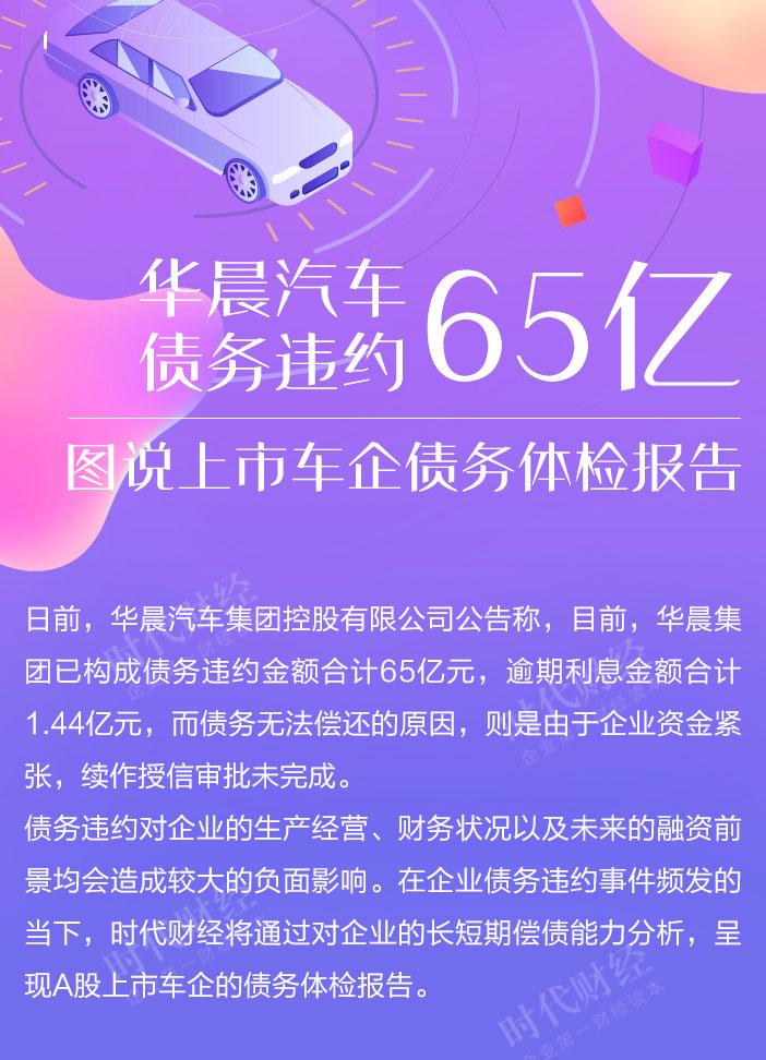 上市车企债务体检报告:上汽负债超500