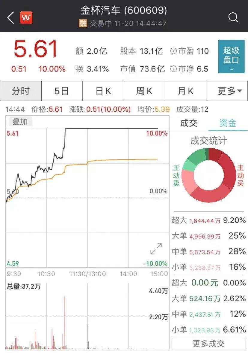 刚刚,华晨集团破产重整!