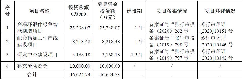 中环海陆IPO二进宫:对赌协议或暗藏风险,应收账款、客户集中度均逐年攀升