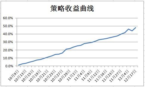 电银付app安装教程(dianyinzhifu.com):库存绝对水平走低,短纤产销数据回升 第1张