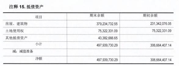 usdt自动充值(caibao.it):16亿元拍卖1.5万公顷外洋土地,上架后又敏捷撤回,这家银行回应:非我行抵债资产,感到很新鲜 第4张