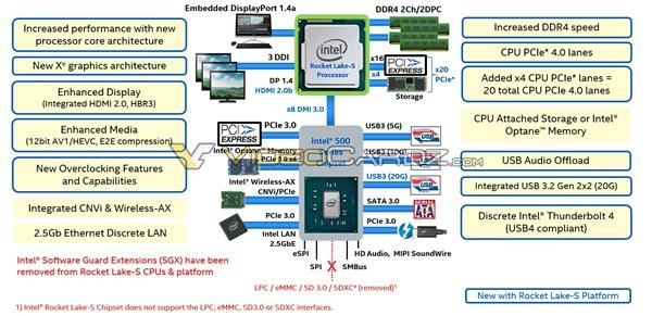 电银付app安装教程(dianyinzhifu.com):Logo曝光Intel 500系主板:原生支持11代酷睿桌面处理器 第2张