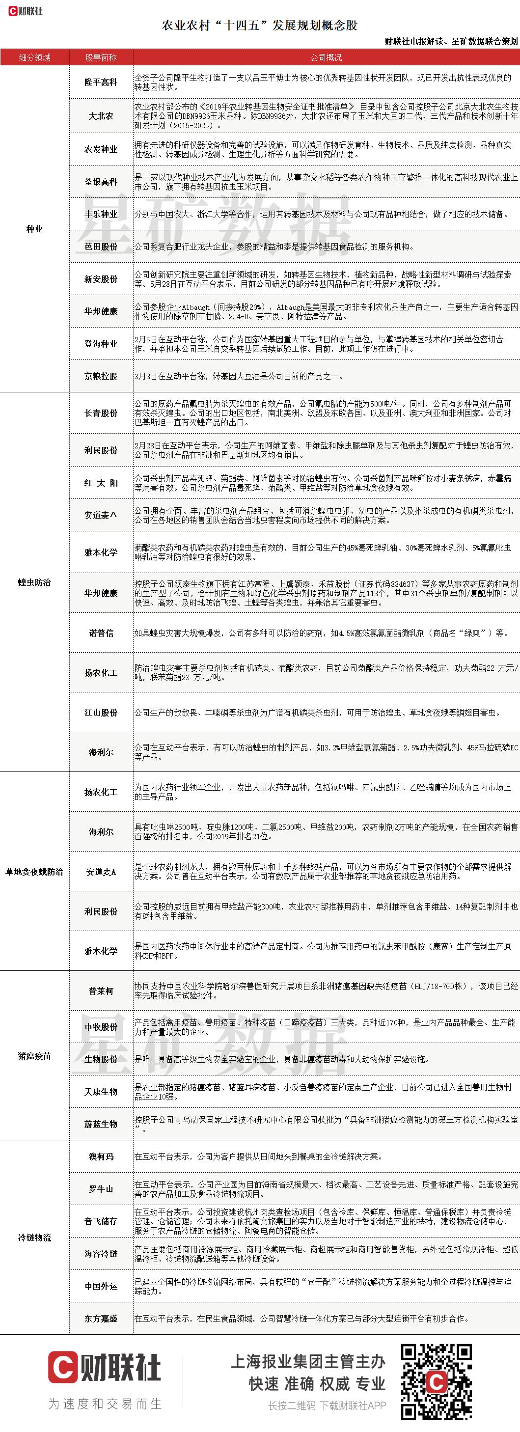"""电银付app下载(dianyinzhifu.com):农业板块迎麋集催化:种源""""卡脖子""""攻关将加速实行,行业发作点将至"""
