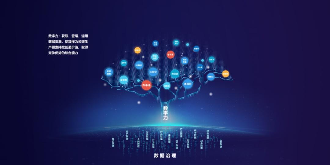 usdt充值接口(www.caibao.it):《中国金融》|田国立:商业银行数据要素价值挖掘与探讨 第1张