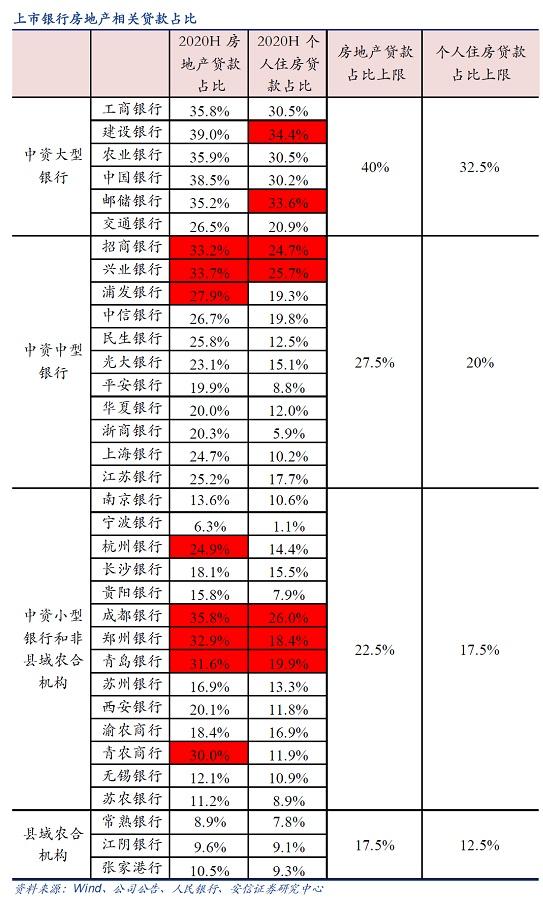 usdt钱包(www.caibao.it):2021年,两大变化,房贷变了! 第3张