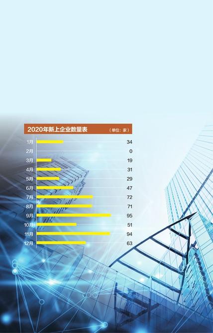 收购usdt(www.caibao.it):2020年IPO深度清点:过会企业、过会率创10年新高中部崛起效应凸显