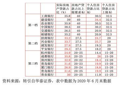 usdt不用实名买卖(www.caibao.it):两个交易日市值蒸发2000亿 房地产贷款新规下银行股逆势下跌
