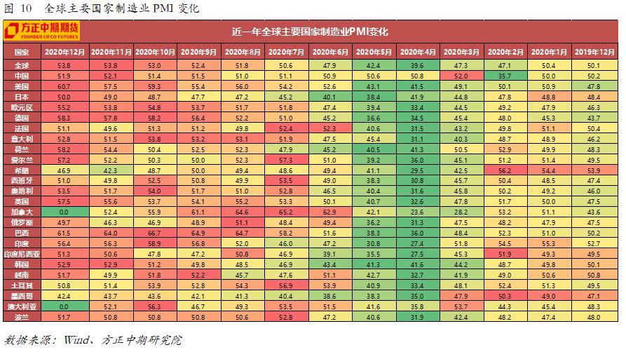 usdt不用实名买卖(www.caibao.it):外洋宏观:美国12月制造业显示超预期 韧性较强苏醒趋势将连续 第5张