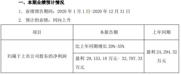 http://www.reviewcode.cn/yunjisuan/185117.html