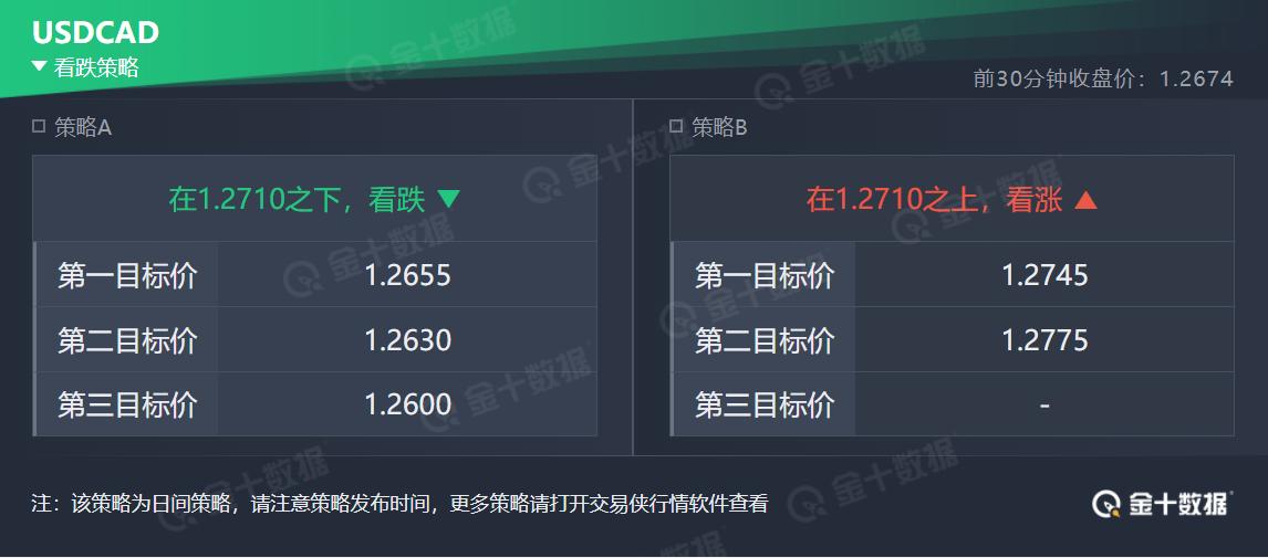 技术刘:现货黄金在1845之下承压,美元等待方向选择