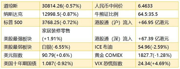 智通港股早知道��(1月18日)南下资金正在疯狂买入港股,留意低估值中资股
