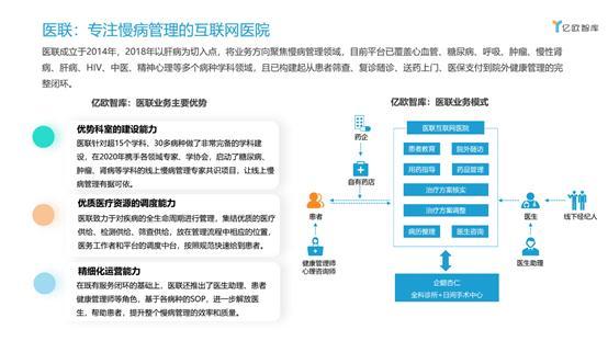 来源:亿欧智库《2020年中国互联网慢病管理白皮书》