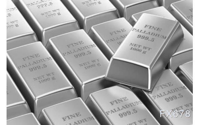 市场上流传着Gamestop式轧空,白银一度飙升7%,黄金突破1860后回吐逾20美元涨幅