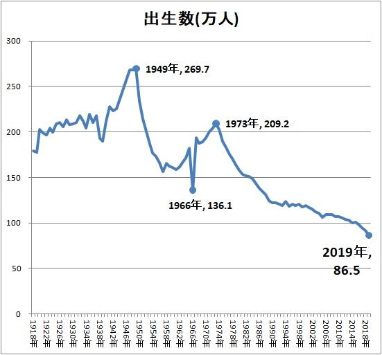 日本 人口政策_日本真人口咬图片欣赏