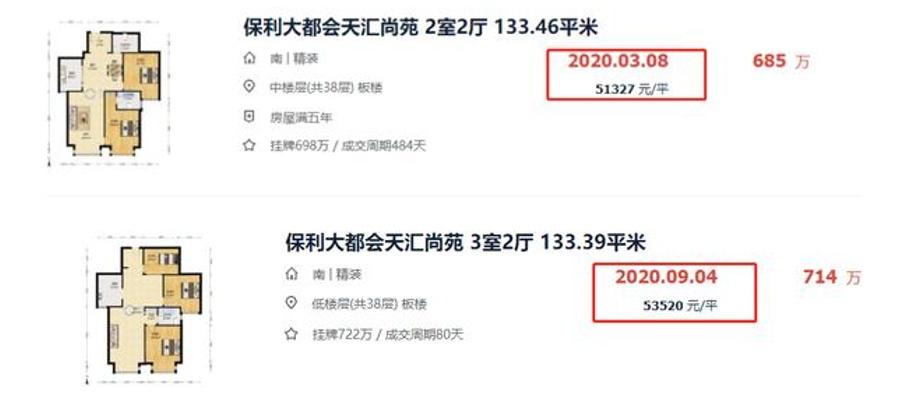 上海深圳被强烈打压!北京还能涨吗?