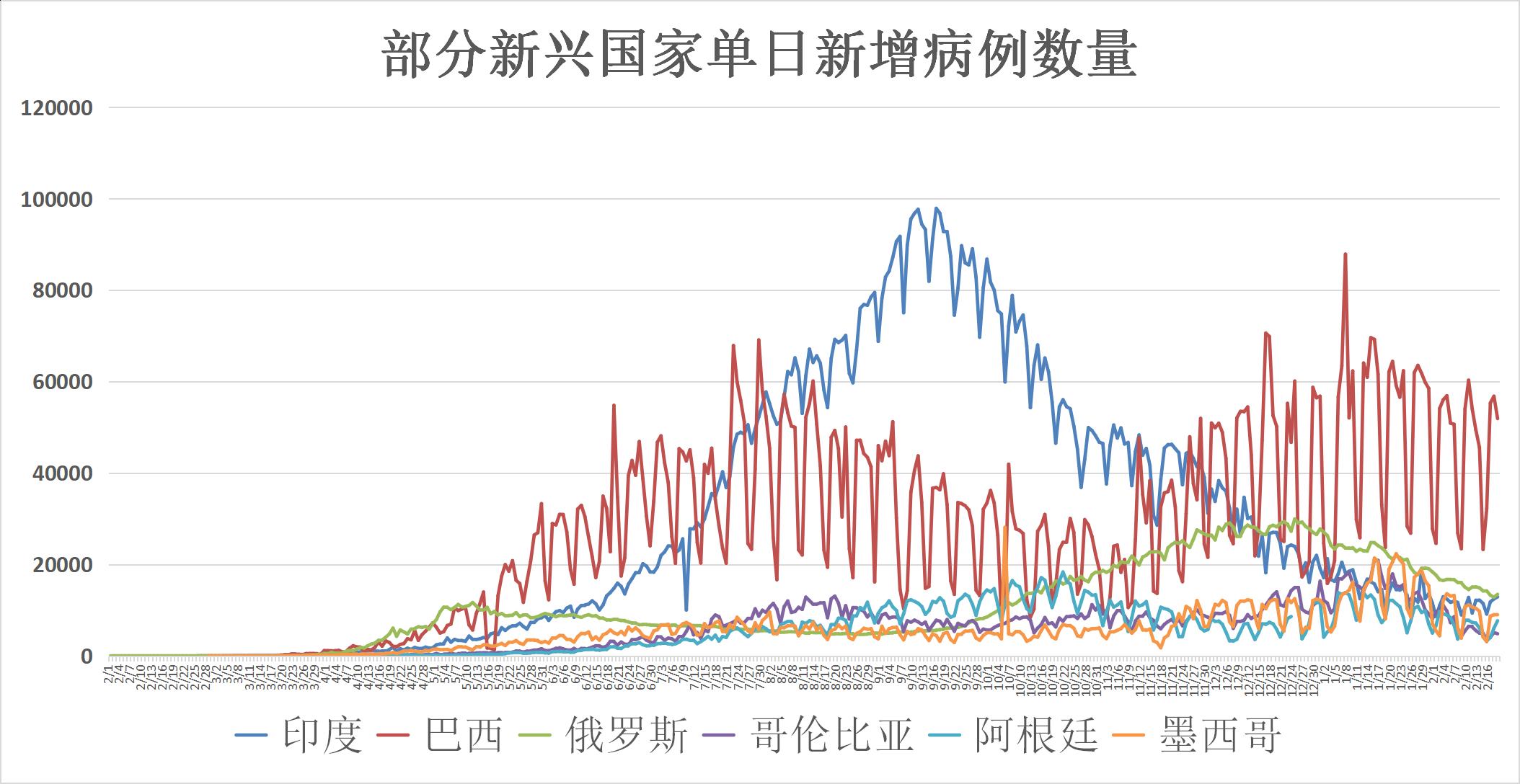 全球疫情动态【2月19日】:死亡人数突破244万 首批科兴新冠疫苗运抵香港