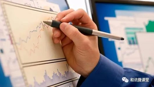 吴大葱:《期货市场价格运动原理》的反思