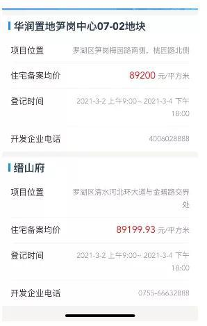 深圳楼市打新规则巨变:炒房客要哭了 真刚需要笑了